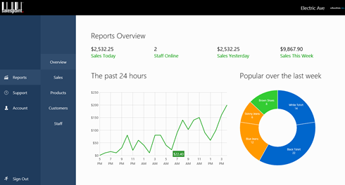 Sales Reports On Your Phone